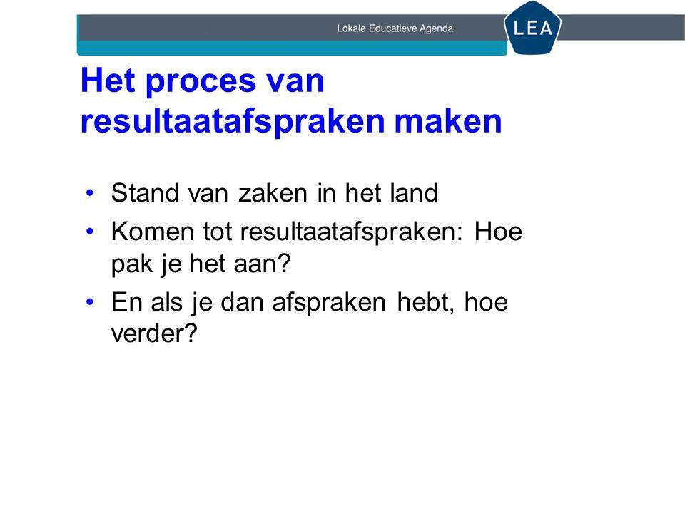 Het proces van resultaatafspraken maken Stand van zaken in het land Komen tot resultaatafspraken: Hoe pak je het aan.