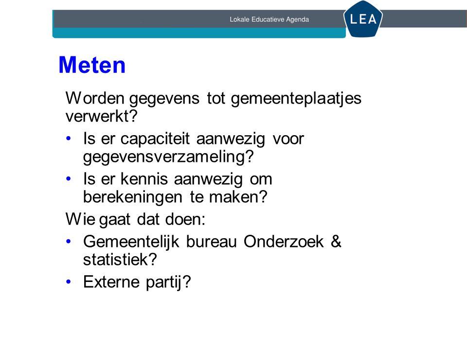 Meten Worden gegevens tot gemeenteplaatjes verwerkt.