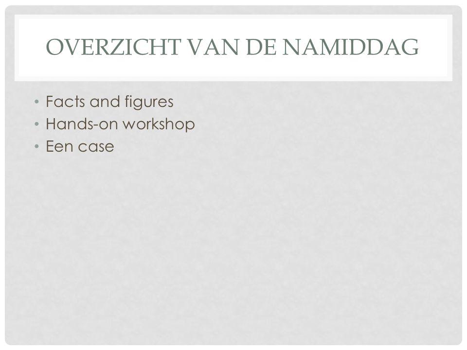 OVERZICHT VAN DE NAMIDDAG Facts and figures Hands-on workshop Een case