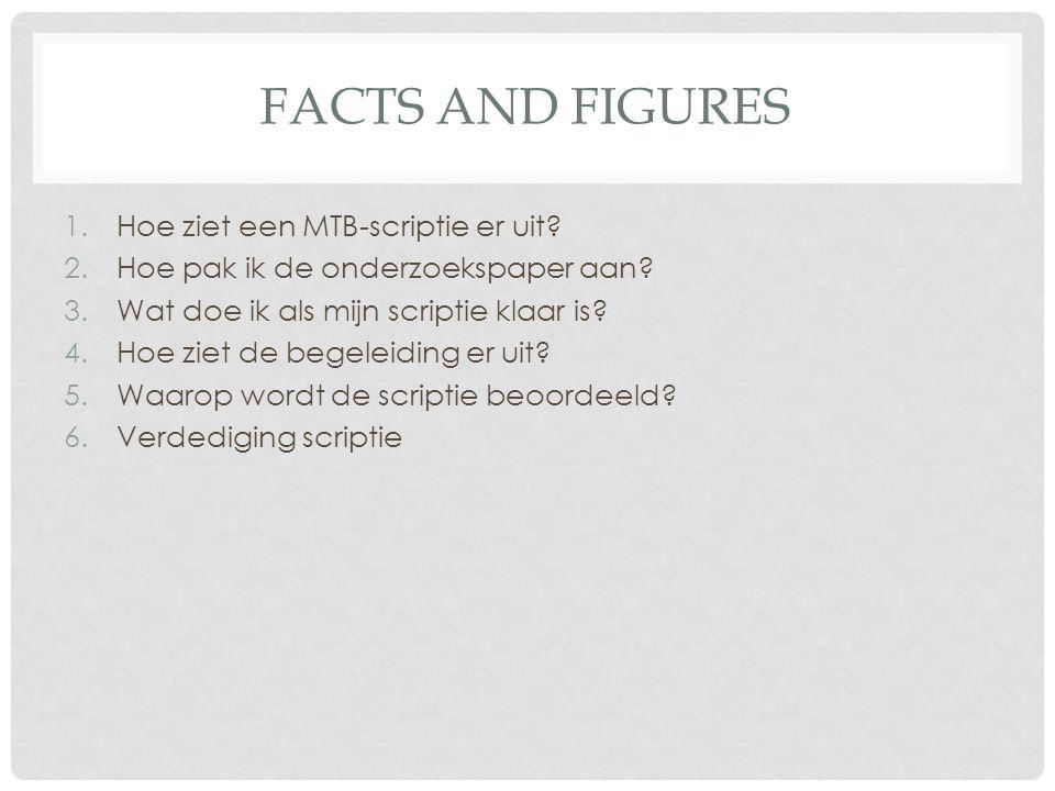 FACTS AND FIGURES 1.Hoe ziet een MTB-scriptie er uit? 2.Hoe pak ik de onderzoekspaper aan? 3.Wat doe ik als mijn scriptie klaar is? 4.Hoe ziet de bege
