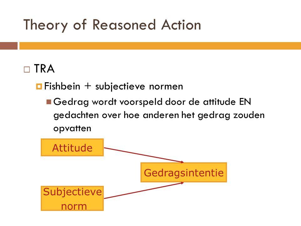 Theory of Reasoned Action  TRA  Fishbein + subjectieve normen Gedrag wordt voorspeld door de attitude EN gedachten over hoe anderen het gedrag zouden opvatten Attitude Subjectieve norm Gedragsintentie
