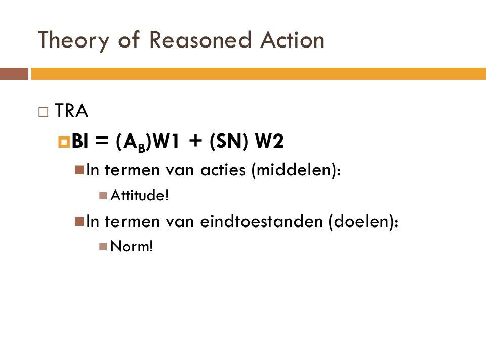 Theory of Reasoned Action  TRA  BI = (A B )W1 + (SN) W2 In termen van acties (middelen): Attitude.