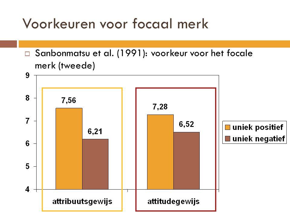 Voorkeuren voor focaal merk  Sanbonmatsu et al. (1991): voorkeur voor het focale merk (tweede)