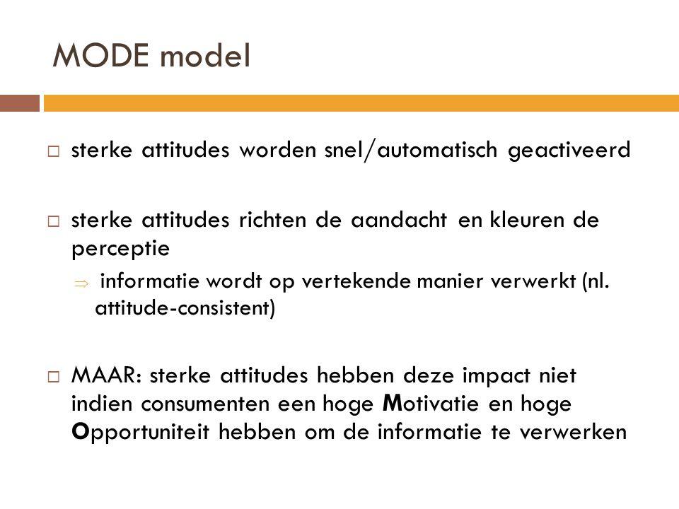 MODE model  sterke attitudes worden snel/automatisch geactiveerd  sterke attitudes richten de aandacht en kleuren de perceptie  informatie wordt op vertekende manier verwerkt (nl.