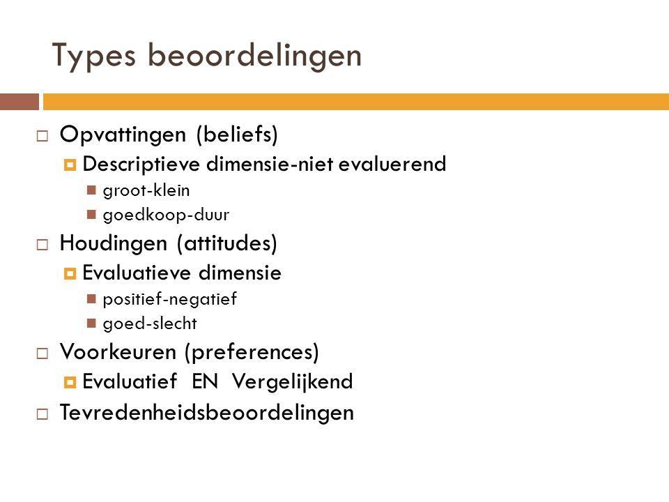 Types beoordelingen  Opvattingen (beliefs)  Descriptieve dimensie-niet evaluerend groot-klein goedkoop-duur  Houdingen (attitudes)  Evaluatieve dimensie positief-negatief goed-slecht  Voorkeuren (preferences)  Evaluatief EN Vergelijkend  Tevredenheidsbeoordelingen