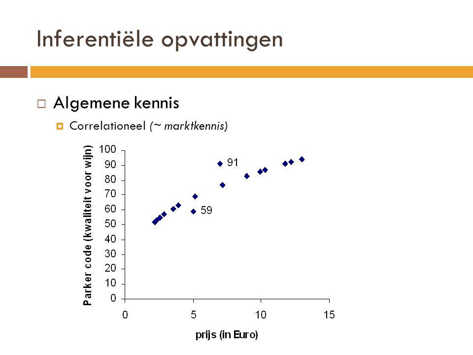 Inferentiële opvattingen  Algemene kennis  Correlationeel (~ marktkennis)