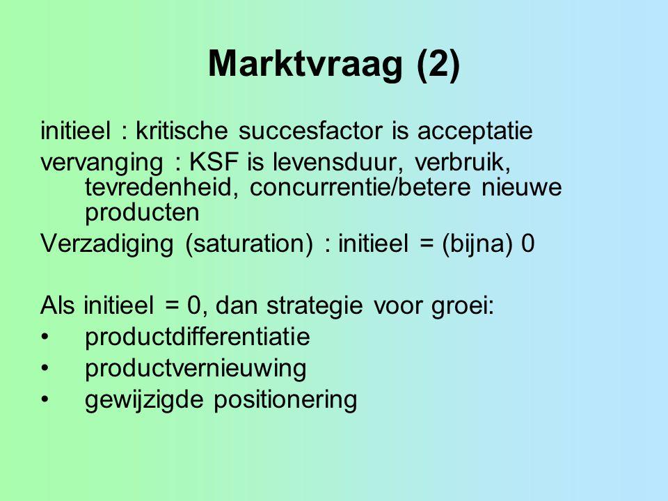 Marktvraag (2) initieel : kritische succesfactor is acceptatie vervanging : KSF is levensduur, verbruik, tevredenheid, concurrentie/betere nieuwe prod