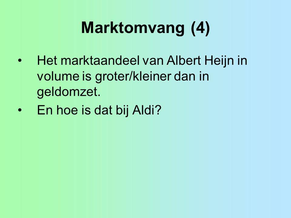 Marktomvang (4) Het marktaandeel van Albert Heijn in volume is groter/kleiner dan in geldomzet. En hoe is dat bij Aldi?