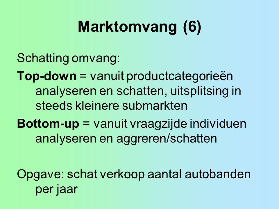 Marktomvang (6) Schatting omvang: Top-down = vanuit productcategorieën analyseren en schatten, uitsplitsing in steeds kleinere submarkten Bottom-up =