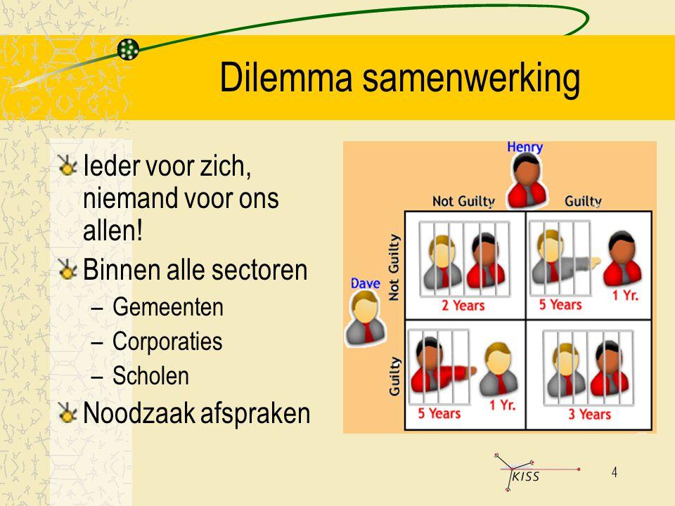 5 Studie sociale dilemma's: lessen Evidente noodzaak samenwerking alleen is niet voldoende Samenwerking: moet profijtelijk zijn voor: –Hele regio èn –Elk van de partijen Vertrouwen en binding Elinor Ostrom