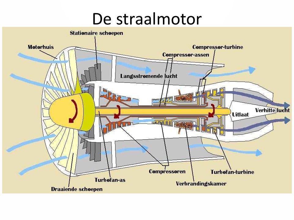 De straalmotor