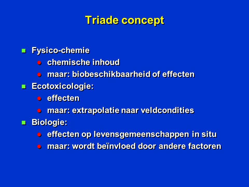 Triade concept n Fysico-chemie l chemische inhoud l maar: biobeschikbaarheid of effecten n Ecotoxicologie: l effecten l maar: extrapolatie naar veldcondities n Biologie: l effecten op levensgemeenschappen in situ l maar: wordt beïnvloed door andere factoren n Fysico-chemie l chemische inhoud l maar: biobeschikbaarheid of effecten n Ecotoxicologie: l effecten l maar: extrapolatie naar veldcondities n Biologie: l effecten op levensgemeenschappen in situ l maar: wordt beïnvloed door andere factoren