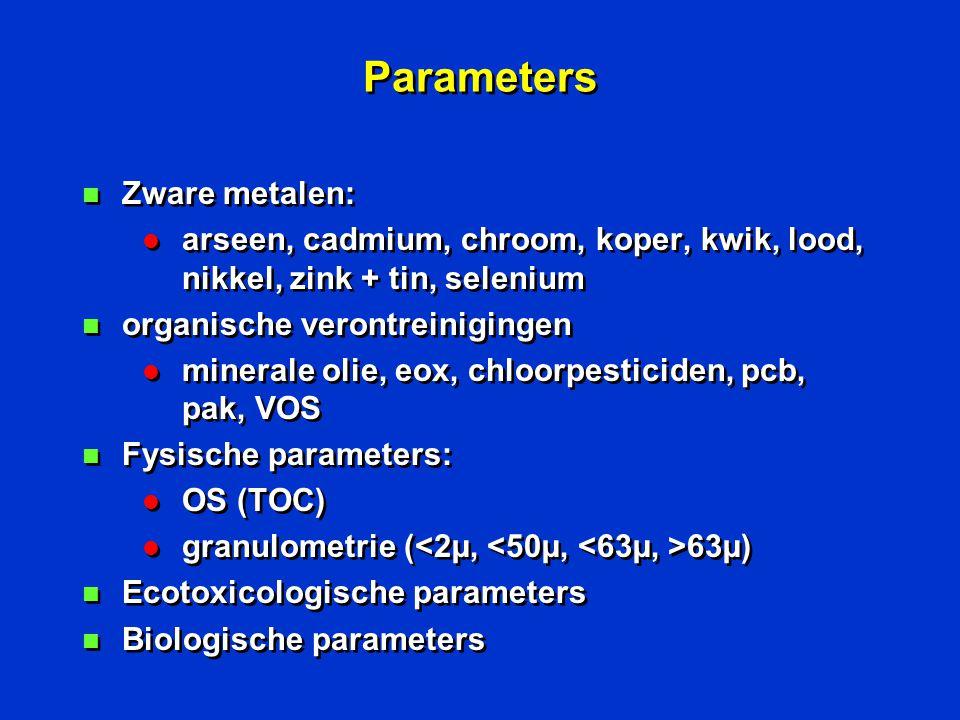 Parameters n Zware metalen: l arseen, cadmium, chroom, koper, kwik, lood, nikkel, zink + tin, selenium n organische verontreinigingen l minerale olie,