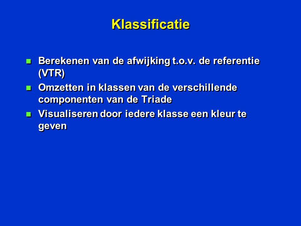 Klassificatie n Berekenen van de afwijking t.o.v. de referentie (VTR) n Omzetten in klassen van de verschillende componenten van de Triade n Visualise