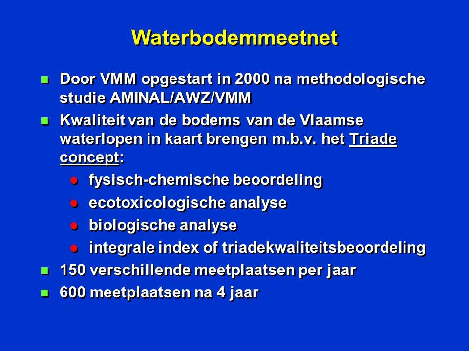 Waterbodemmeetnet n Door VMM opgestart in 2000 na methodologische studie AMINAL/AWZ/VMM n Kwaliteit van de bodems van de Vlaamse waterlopen in kaart b
