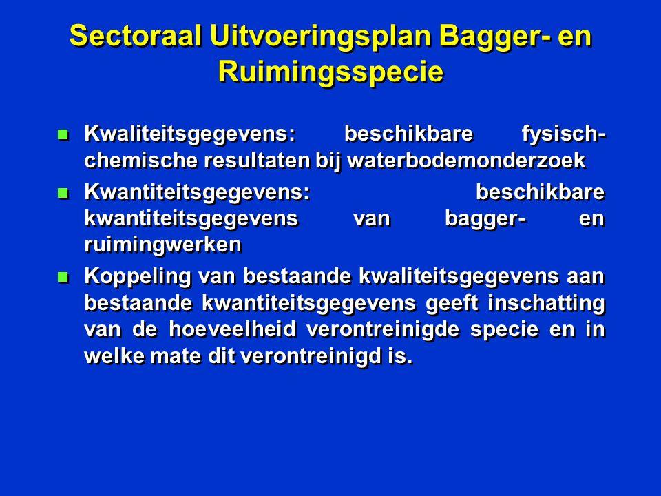 Sectoraal Uitvoeringsplan Bagger- en Ruimingsspecie n Kwaliteitsgegevens: beschikbare fysisch- chemische resultaten bij waterbodemonderzoek n Kwantite