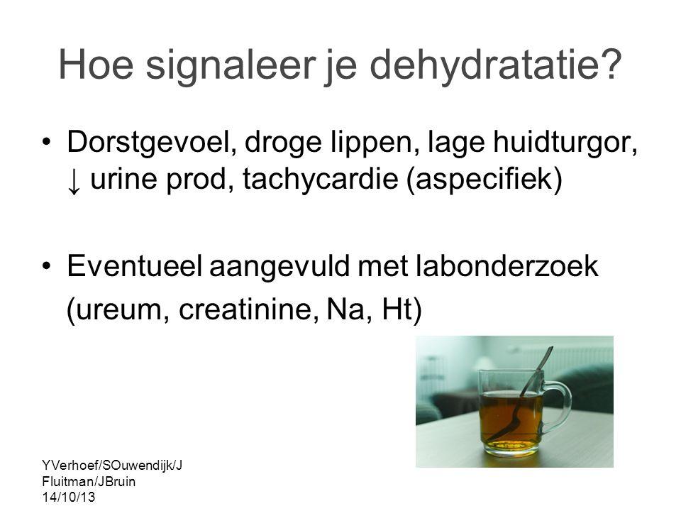YVerhoef/SOuwendijk/J Fluitman/JBruin 14/10/13 Hoe signaleer je dehydratatie.