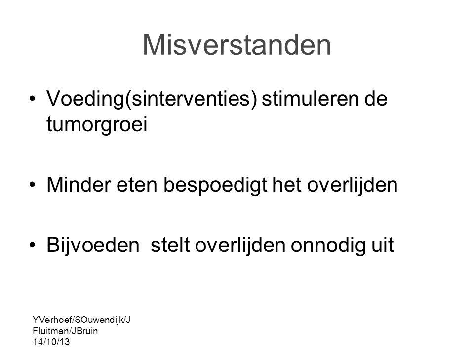 YVerhoef/SOuwendijk/J Fluitman/JBruin 14/10/13 Misverstanden Voeding(sinterventies) stimuleren de tumorgroei Minder eten bespoedigt het overlijden Bijvoeden stelt overlijden onnodig uit