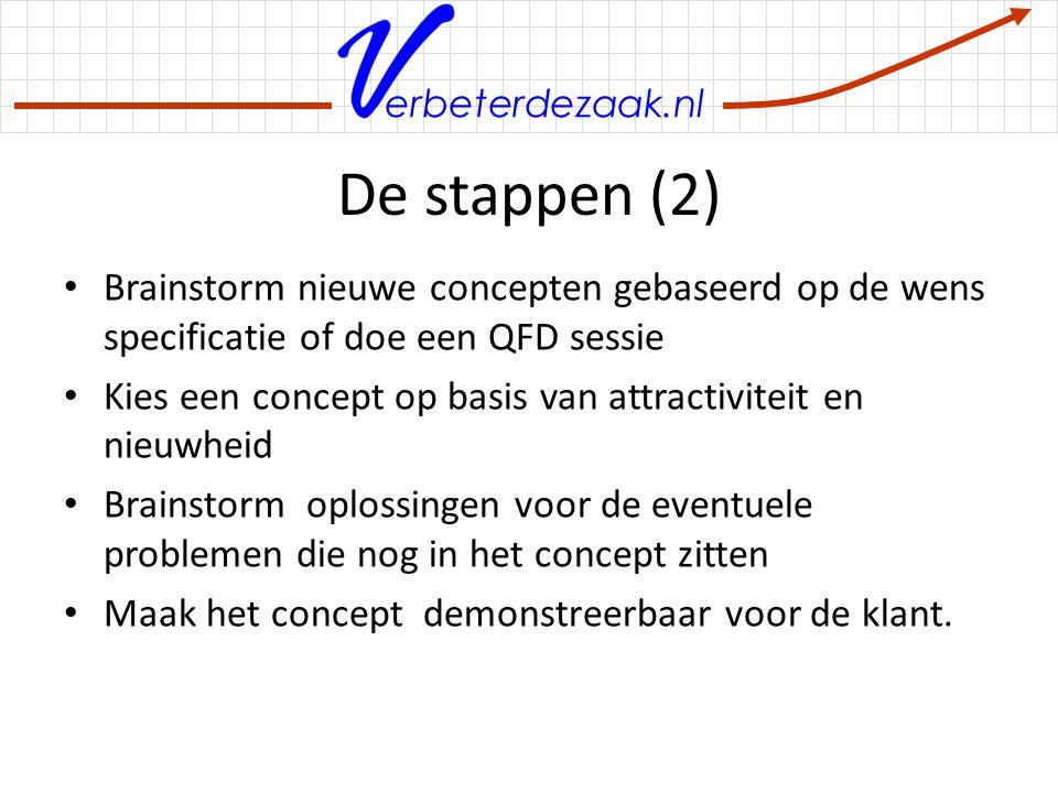 erbeterdezaak.nl De stappen (2) Brainstorm nieuwe concepten gebaseerd op de wens specificatie of doe een QFD sessie Kies een concept op basis van attr