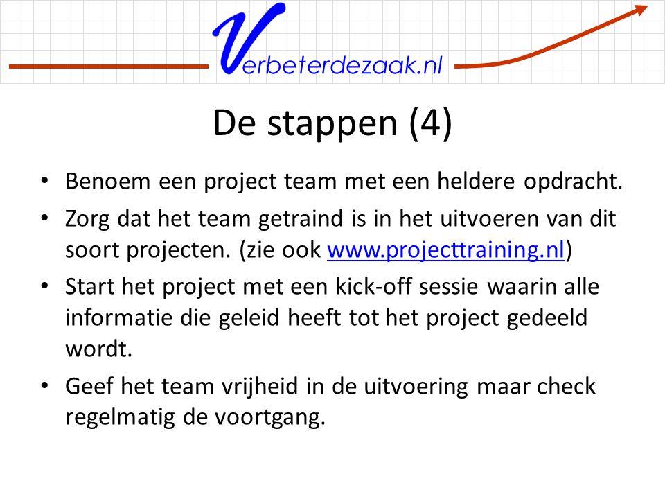 erbeterdezaak.nl De stappen (4) Benoem een project team met een heldere opdracht. Zorg dat het team getraind is in het uitvoeren van dit soort project
