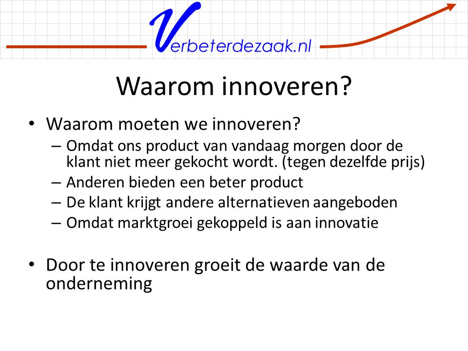 erbeterdezaak.nl Waarom innoveren? Waarom moeten we innoveren? – Omdat ons product van vandaag morgen door de klant niet meer gekocht wordt. (tegen de