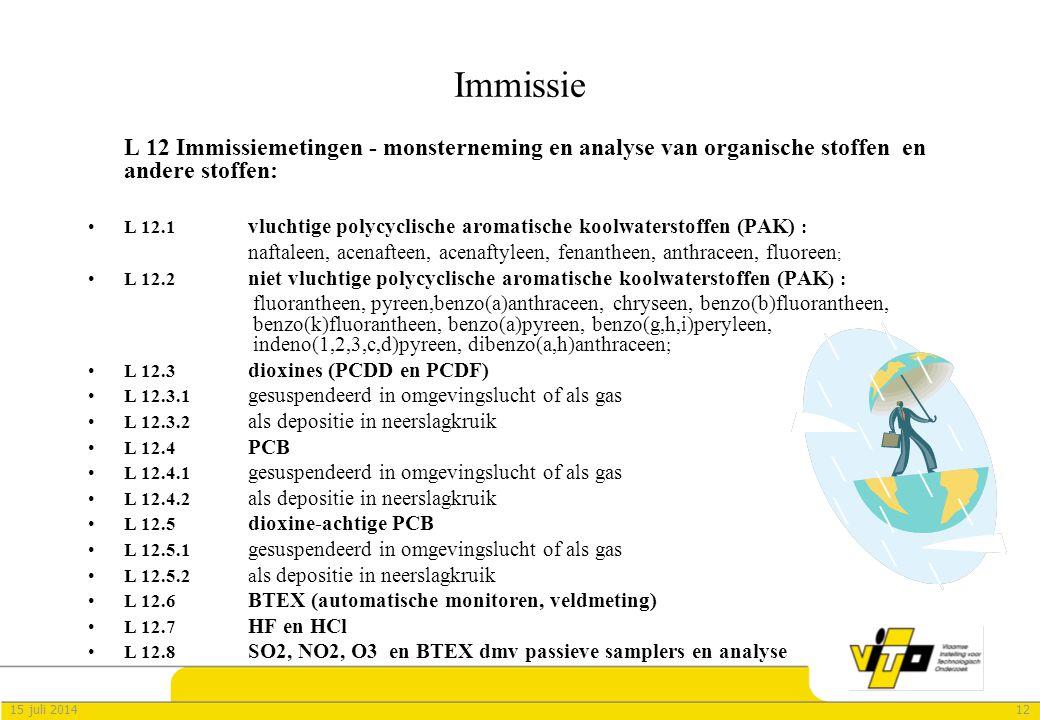 1215 juli 2014 Immissie L 12 Immissiemetingen - monsterneming en analyse van organische stoffen en andere stoffen: L 12.1 vluchtige polycyclische aromatische koolwaterstoffen (PAK) : naftaleen, acenafteen, acenaftyleen, fenantheen, anthraceen, fluoreen ; L 12.2 niet vluchtige polycyclische aromatische koolwaterstoffen (PAK ) : fluorantheen, pyreen,benzo(a)anthraceen, chryseen, benzo(b)fluorantheen, benzo(k)fluorantheen, benzo(a)pyreen, benzo(g,h,i)peryleen, indeno(1,2,3,c,d)pyreen, dibenzo(a,h)anthraceen ; L 12.3 dioxines (PCDD en PCDF) L 12.3.1 gesuspendeerd in omgevingslucht of als gas L 12.3.2 als depositie in neerslagkruik L 12.4 PCB L 12.4.1 gesuspendeerd in omgevingslucht of als gas L 12.4.2 als depositie in neerslagkruik L 12.5 dioxine-achtige PCB L 12.5.1 gesuspendeerd in omgevingslucht of als gas L 12.5.2 a ls depositie in neerslagkruik L 12.6 BTEX (automatische monitoren, veldmeting) L 12.7 HF en HCl L 12.8 SO2, NO2, O3 en BTEX dmv passieve samplers en analyse