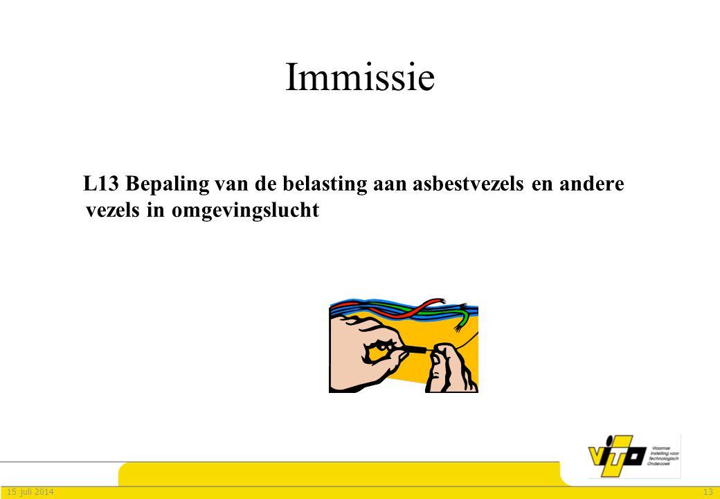 1315 juli 2014 Immissie L13 Bepaling van de belasting aan asbestvezels en andere vezels in omgevingslucht