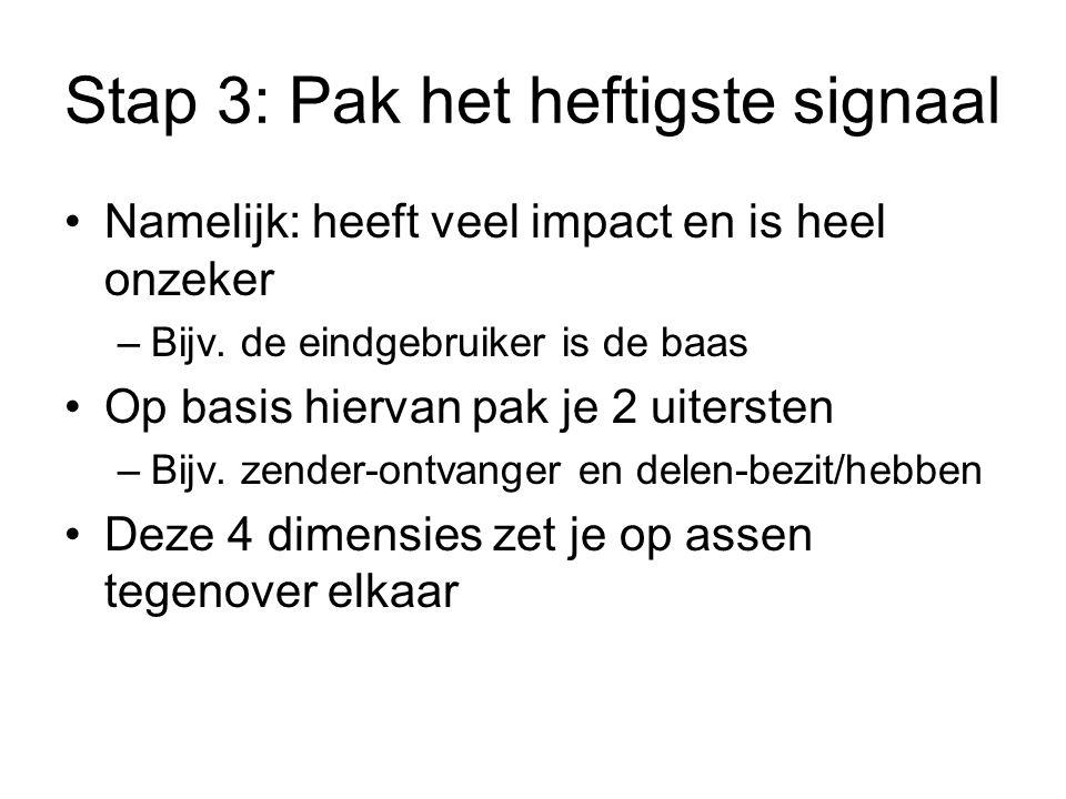 Stap 3: Pak het heftigste signaal Namelijk: heeft veel impact en is heel onzeker –Bijv.