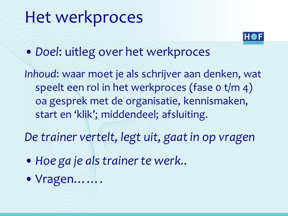 Het werkproces Doel: uitleg over het werkproces Inhoud: waar moet je als schrijver aan denken, wat speelt een rol in het werkproces (fase 0 t/m 4) oa
