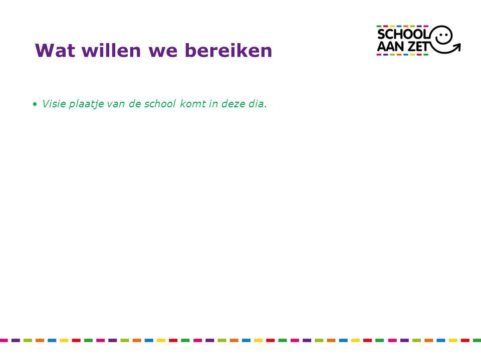 Wat willen we bereiken Visie plaatje van de school komt in deze dia.