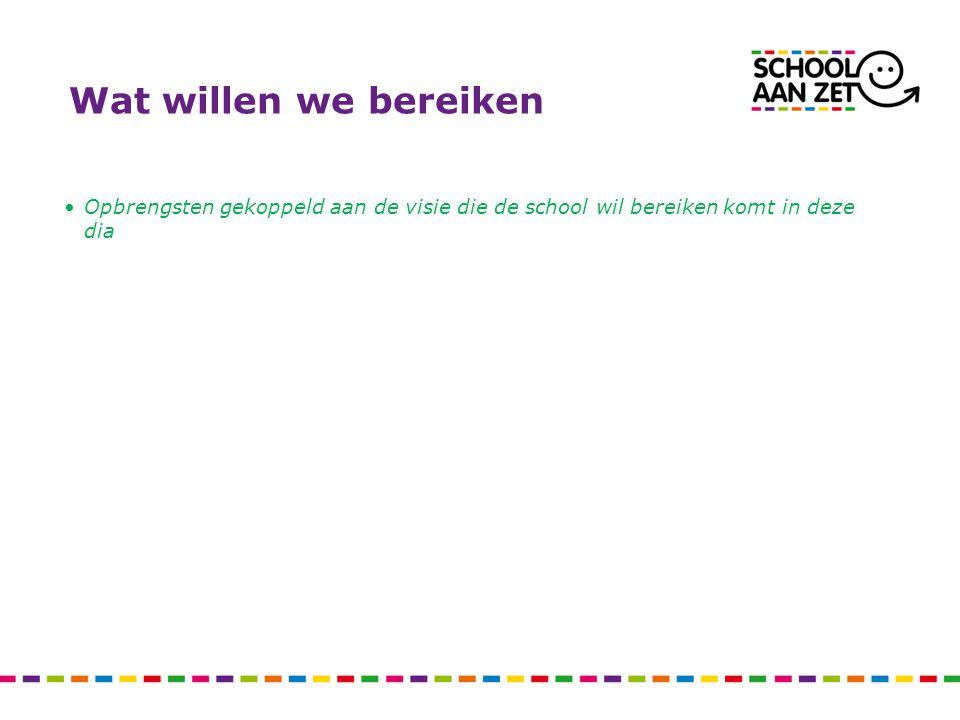 Wat willen we bereiken Opbrengsten gekoppeld aan de visie die de school wil bereiken komt in deze dia