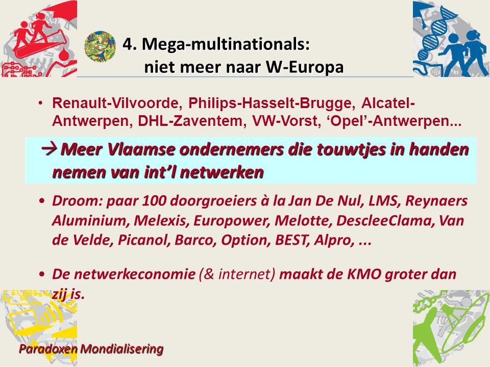 Renault-Vilvoorde, Philips-Hasselt-Brugge, Alcatel- Antwerpen, DHL-Zaventem, VW-Vorst, 'Opel'-Antwerpen...  Meer Vlaamse ondernemers die touwtjes in