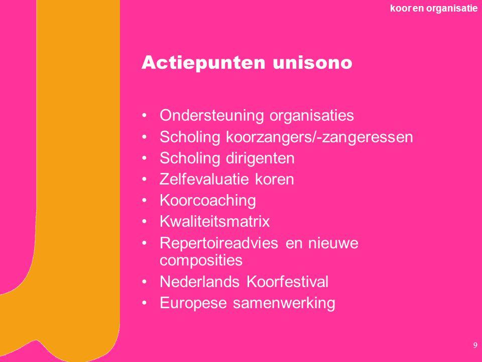 koor en organisatie 20 Europees netwerk Unisono vertegenwoordigt Nederland in de Europese korenfederatie en zorgt voor internationale representatie: –Festivals voor iedereen – Utrecht 2009 –Dirigententraining – Mainz 2006 –Study tours –Workshops –Uitwisseling –Seminars, presentaties, showcases