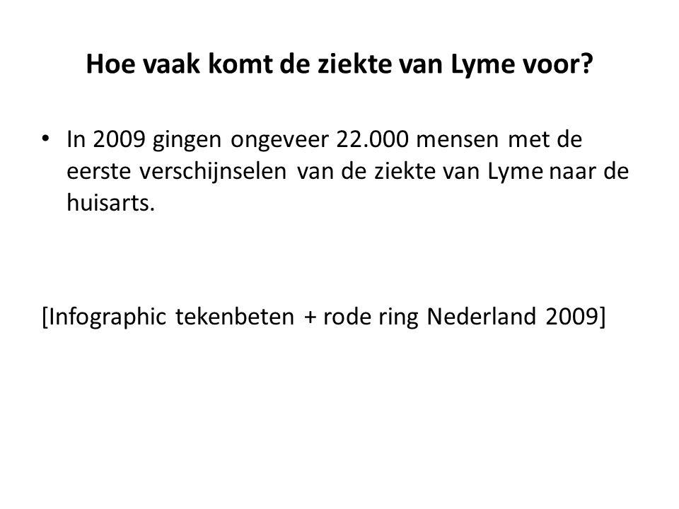 Hoe vaak komt de ziekte van Lyme voor? In 2009 gingen ongeveer 22.000 mensen met de eerste verschijnselen van de ziekte van Lyme naar de huisarts. [In