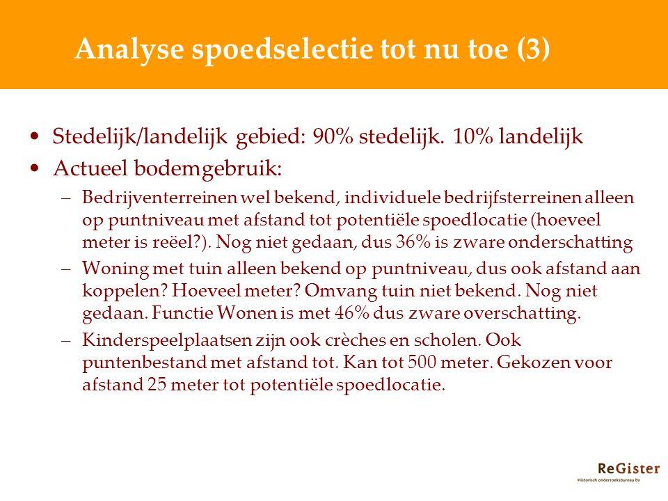 Analyse spoedselectie tot nu toe (3) Stedelijk/landelijk gebied: 90% stedelijk.