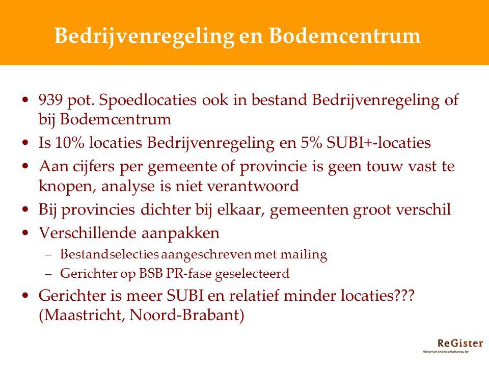 Bedrijvenregeling en Bodemcentrum 939 pot.