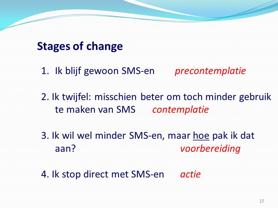 Stages of change 15 1.Ik blijf gewoon SMS-en precontemplatie 2. Ik twijfel: misschien beter om toch minder gebruik te maken van SMS contemplatie 3. Ik