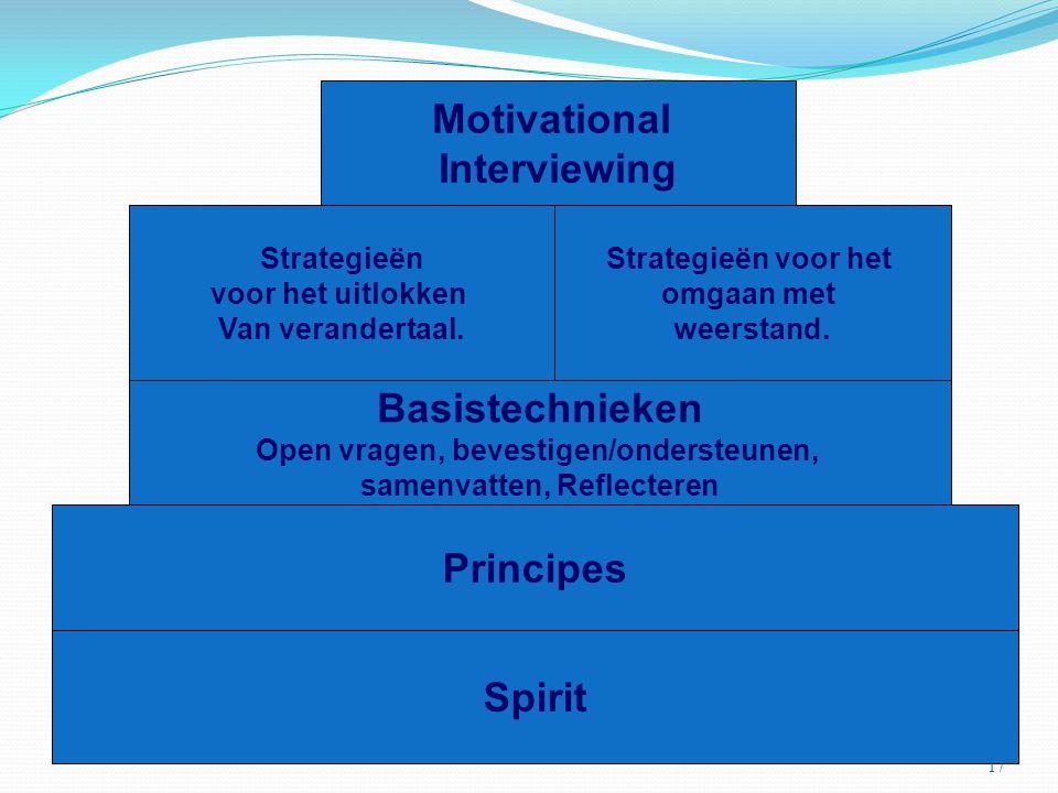 17 Spirit Principes Basistechnieken Open vragen, bevestigen/ondersteunen, samenvatten, Reflecteren Strategieën voor het uitlokken Van verandertaal. St