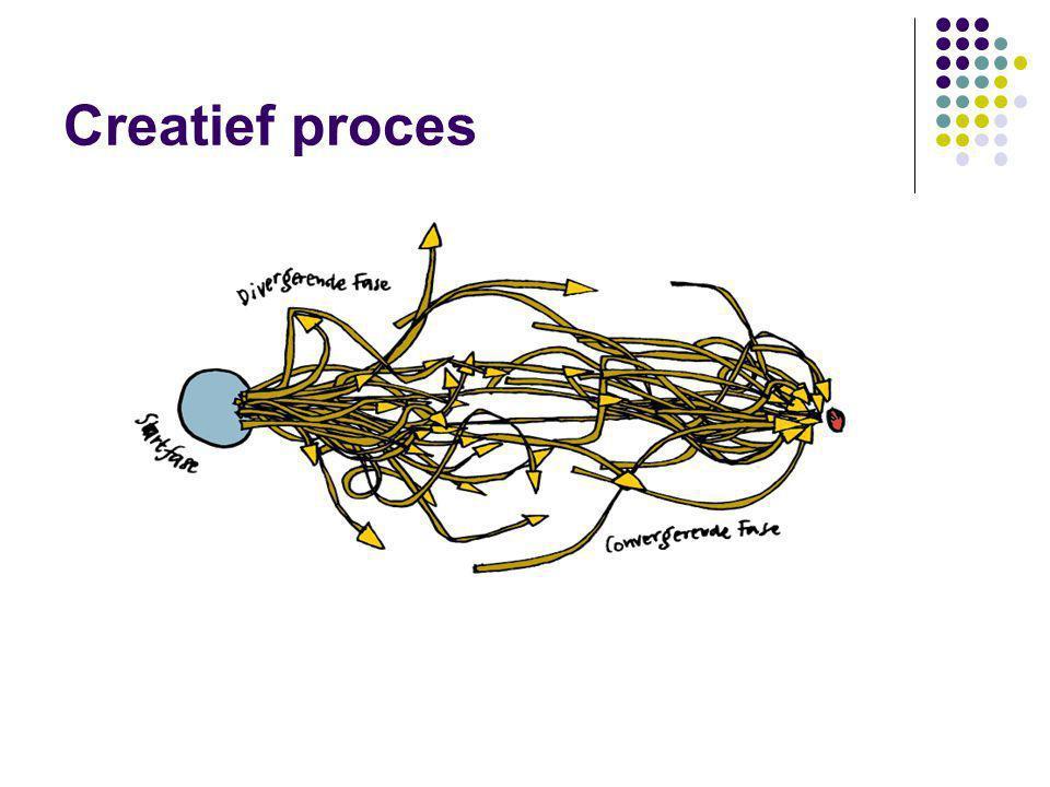 Creatief proces