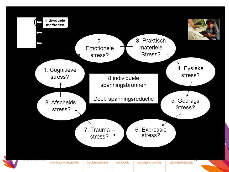 18 Individuele methoden 1. Cognitieve stress? 3. Praktisch materiële Stress? 6. Expressie stress? 8. Afscheids- stress? 7. Trauma – stress? 4. Fysieke
