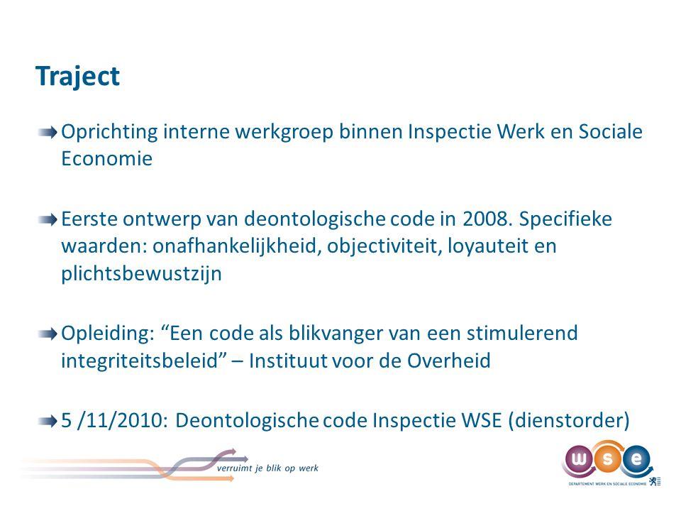 Traject Oprichting interne werkgroep binnen Inspectie Werk en Sociale Economie Eerste ontwerp van deontologische code in 2008. Specifieke waarden: ona