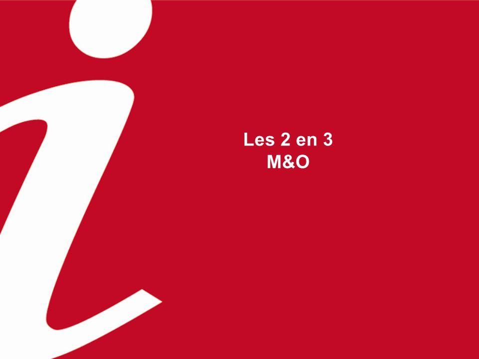 Inhoud van deze les H 10.1, H10.2 en H 10.4 Organisaties in ontwikkeling en organisatieverandering