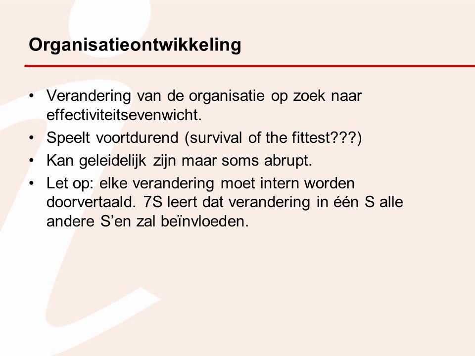 Organisatieontwikkeling Verandering van de organisatie op zoek naar effectiviteitsevenwicht.