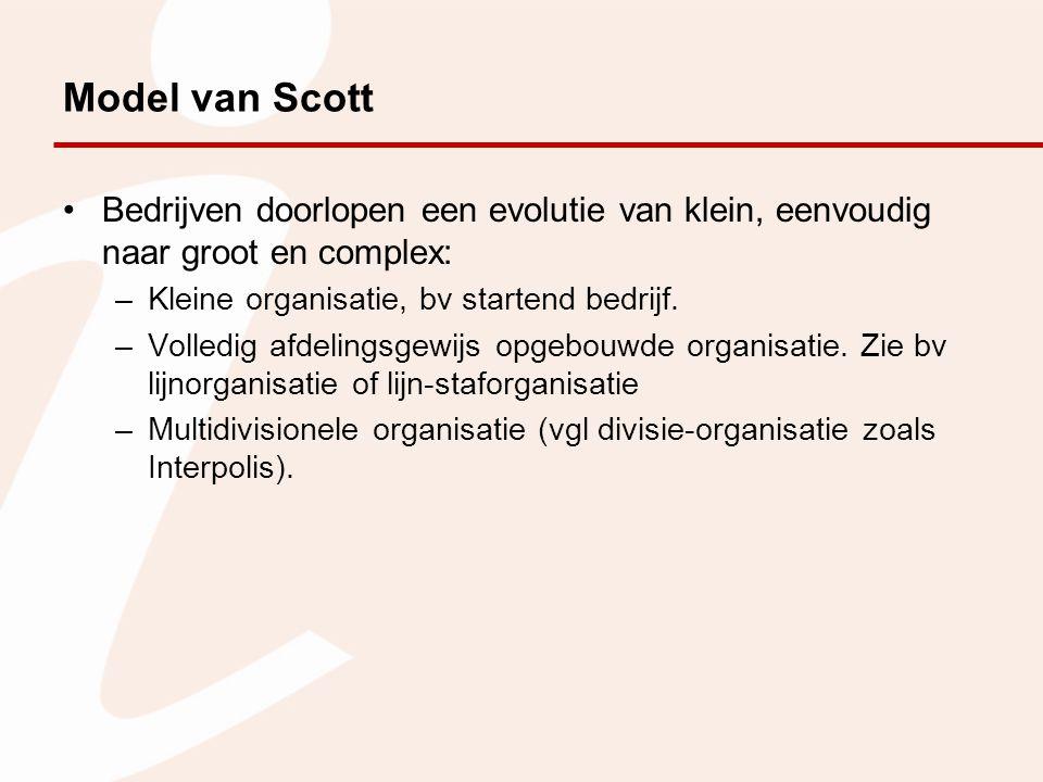 Model van Scott Bedrijven doorlopen een evolutie van klein, eenvoudig naar groot en complex: –Kleine organisatie, bv startend bedrijf.