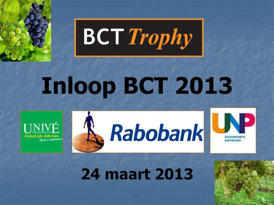Inloop BCT 2013 24 maart 2013