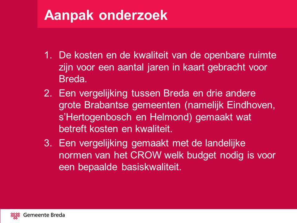 Aanpak onderzoek 1.De kosten en de kwaliteit van de openbare ruimte zijn voor een aantal jaren in kaart gebracht voor Breda. 2.Een vergelijking tussen