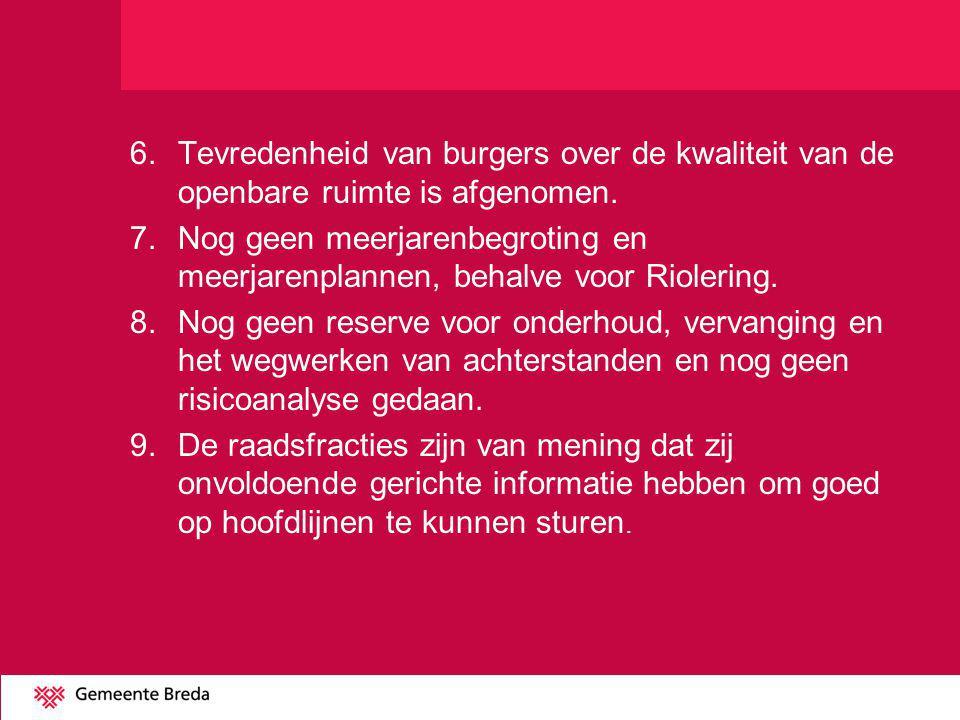 Beleid van Breda 1.Aanpak is vooral pragmatisch.2.Deel groenbudget naar Verhardingen.