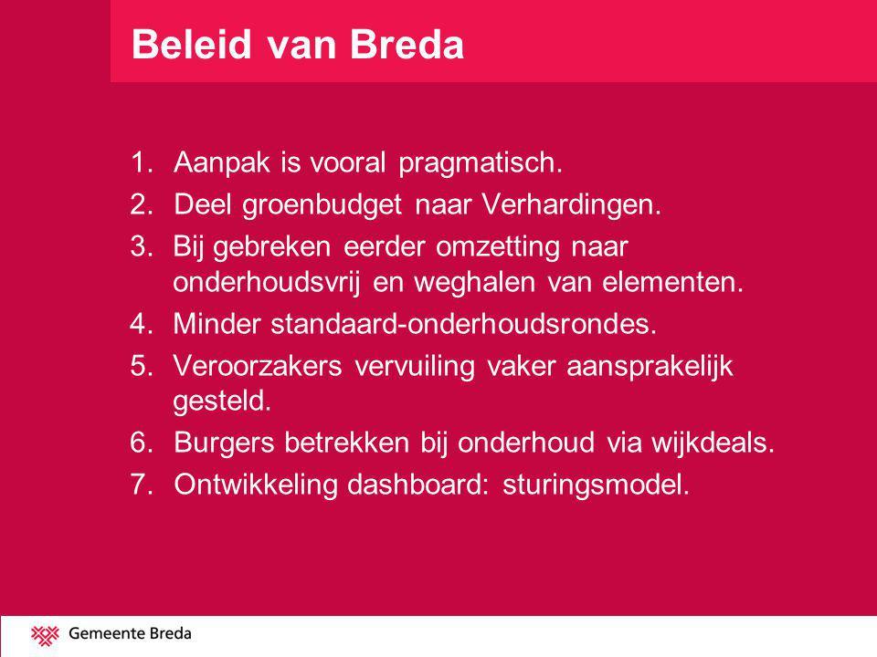 Beleid van Breda 1.Aanpak is vooral pragmatisch. 2.Deel groenbudget naar Verhardingen. 3.Bij gebreken eerder omzetting naar onderhoudsvrij en weghalen