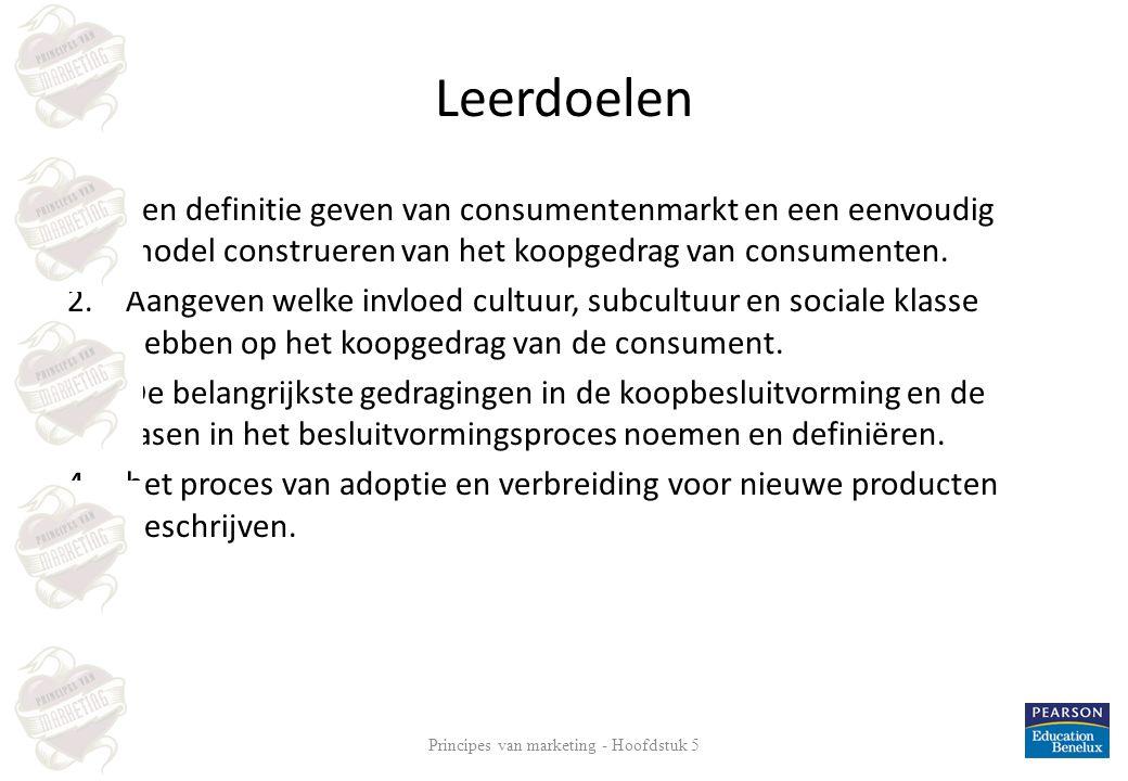 Leerdoelen 1.Een definitie geven van consumentenmarkt en een eenvoudig model construeren van het koopgedrag van consumenten.