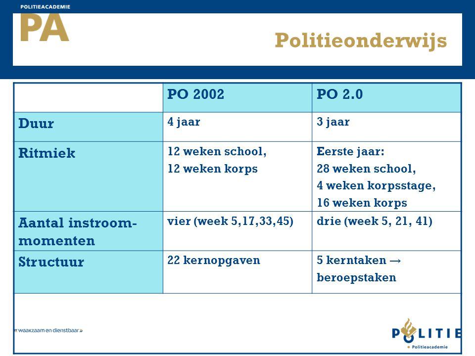 Politieonderwijs PO 2002PO 2.0 Duur 4 jaar3 jaar Ritmiek 12 weken school, 12 weken korps Eerste jaar: 28 weken school, 4 weken korpsstage, 16 weken ko